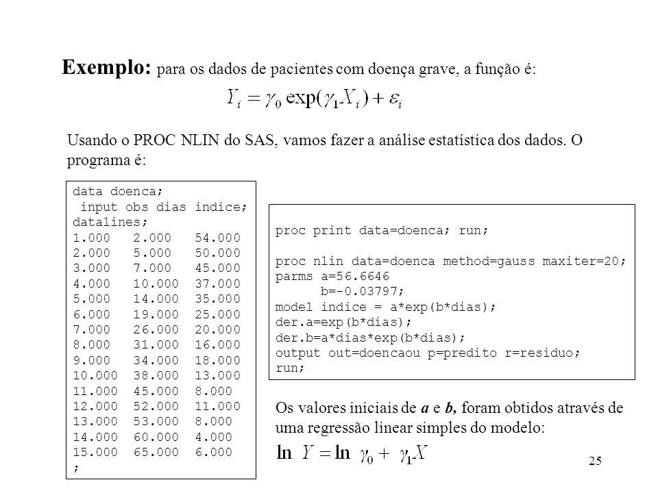 Exemplo: para os dados de pacientes com doença grave, a função é: