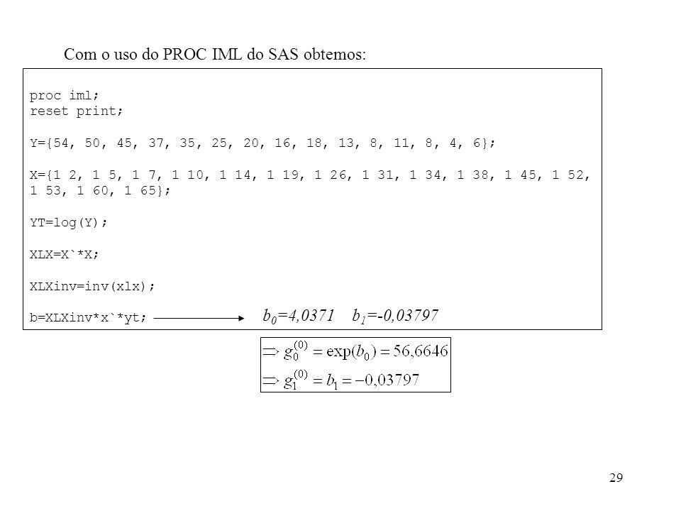 Com o uso do PROC IML do SAS obtemos: