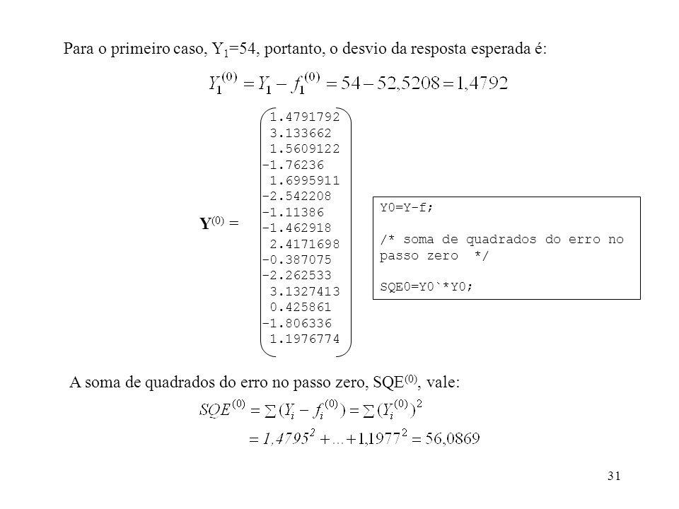 A soma de quadrados do erro no passo zero, SQE(0), vale: