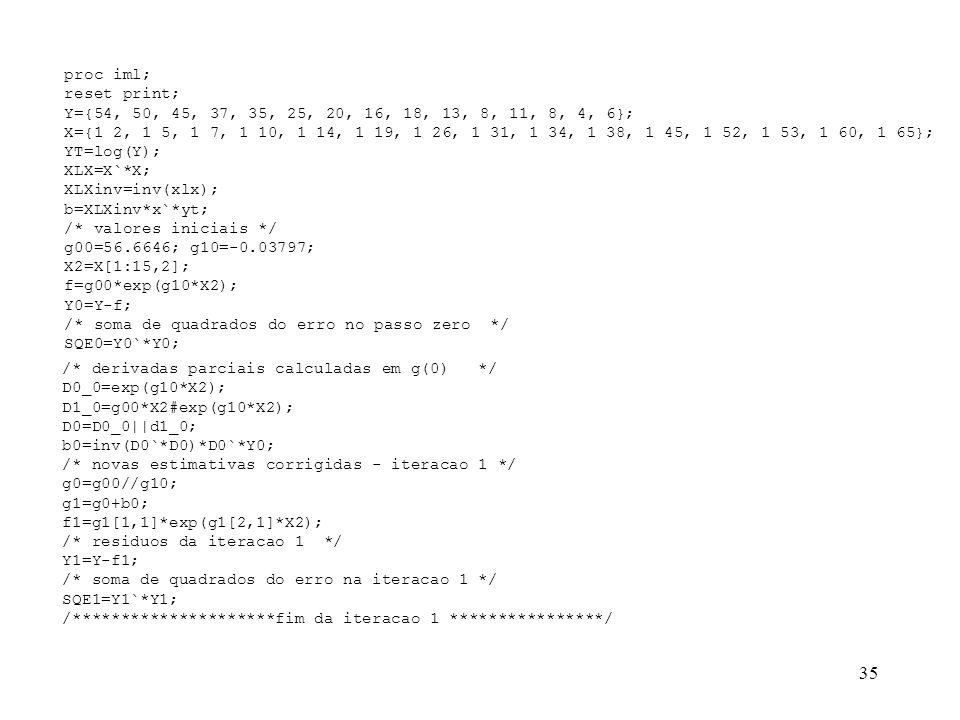 proc iml;reset print; Y={54, 50, 45, 37, 35, 25, 20, 16, 18, 13, 8, 11, 8, 4, 6};