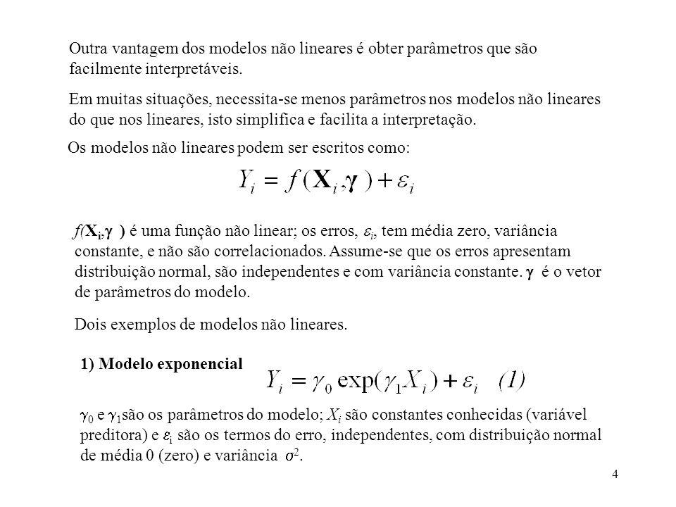 Outra vantagem dos modelos não lineares é obter parâmetros que são facilmente interpretáveis.