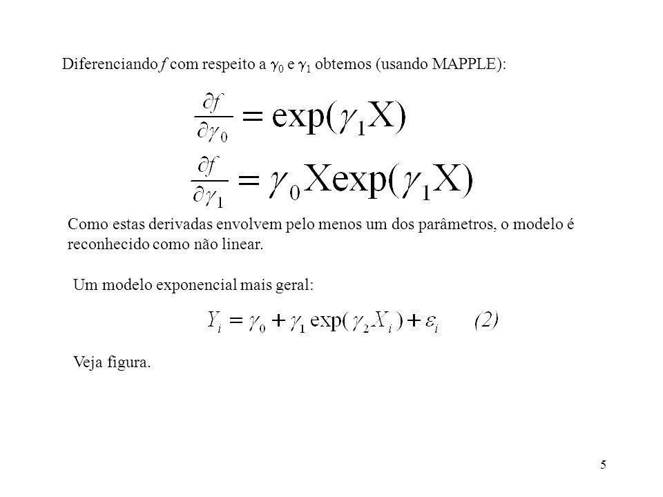 Diferenciando f com respeito a 0 e 1 obtemos (usando MAPPLE):