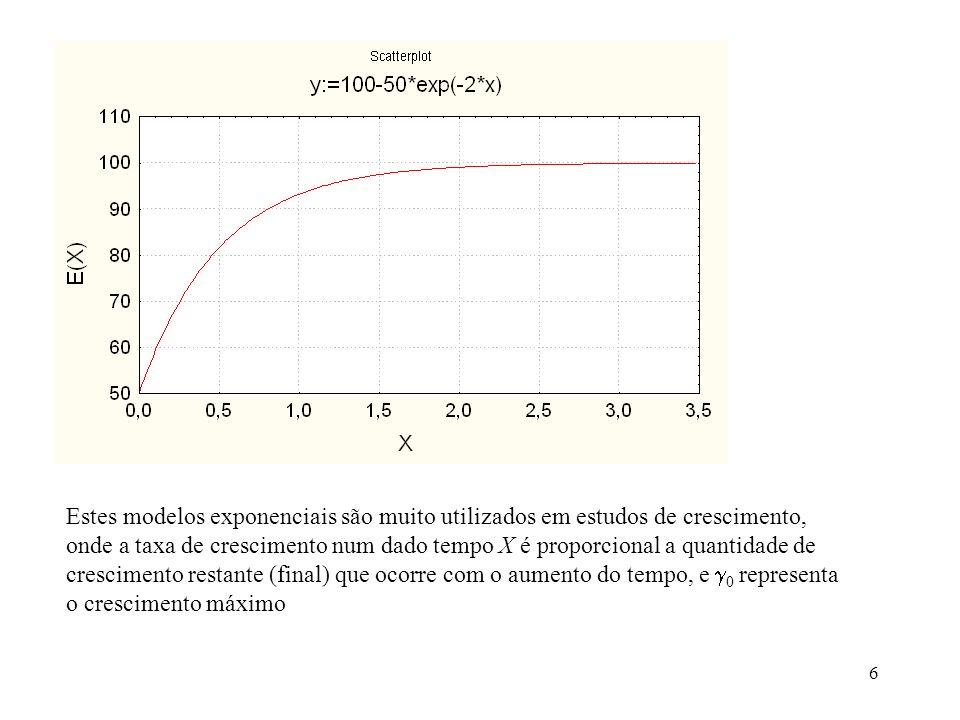Estes modelos exponenciais são muito utilizados em estudos de crescimento, onde a taxa de crescimento num dado tempo X é proporcional a quantidade de crescimento restante (final) que ocorre com o aumento do tempo, e 0 representa o crescimento máximo