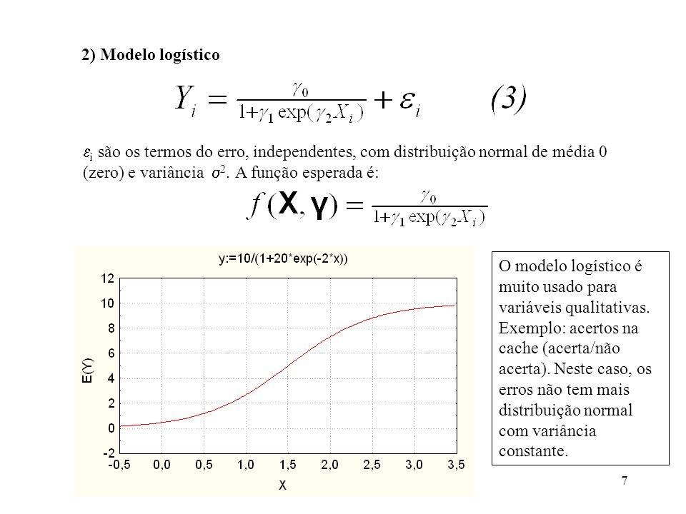 2) Modelo logístico i são os termos do erro, independentes, com distribuição normal de média 0 (zero) e variância 2. A função esperada é: