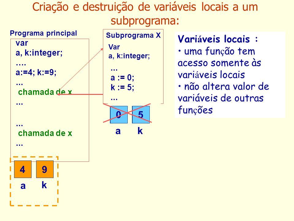Criação e destruição de variáveis locais a um subprograma: