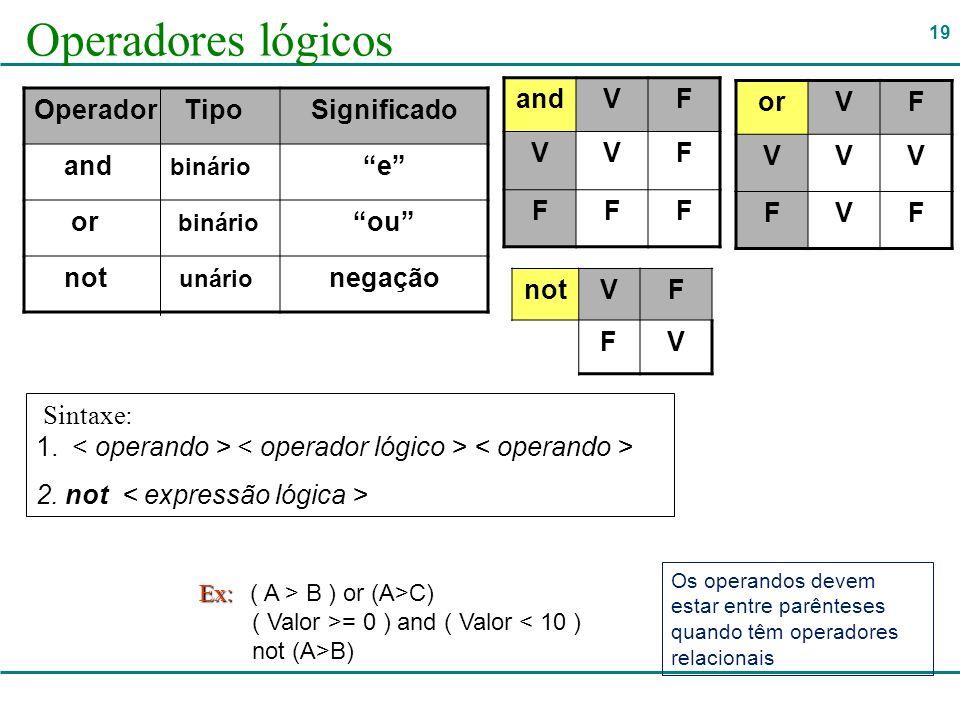 Operadores lógicos and V F or V F Operador Tipo Significado
