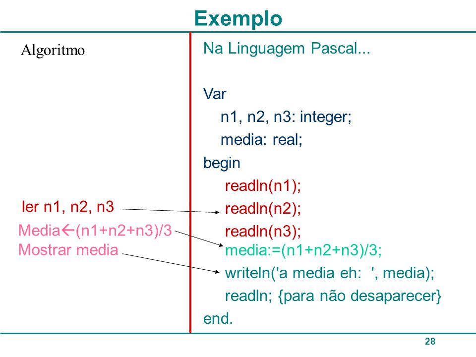 Exemplo Algoritmo Na Linguagem Pascal... Var n1, n2, n3: integer;