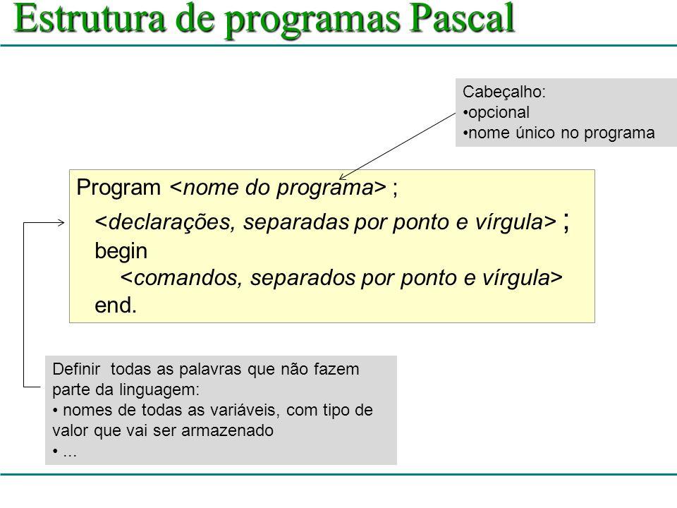 Estrutura de programas Pascal