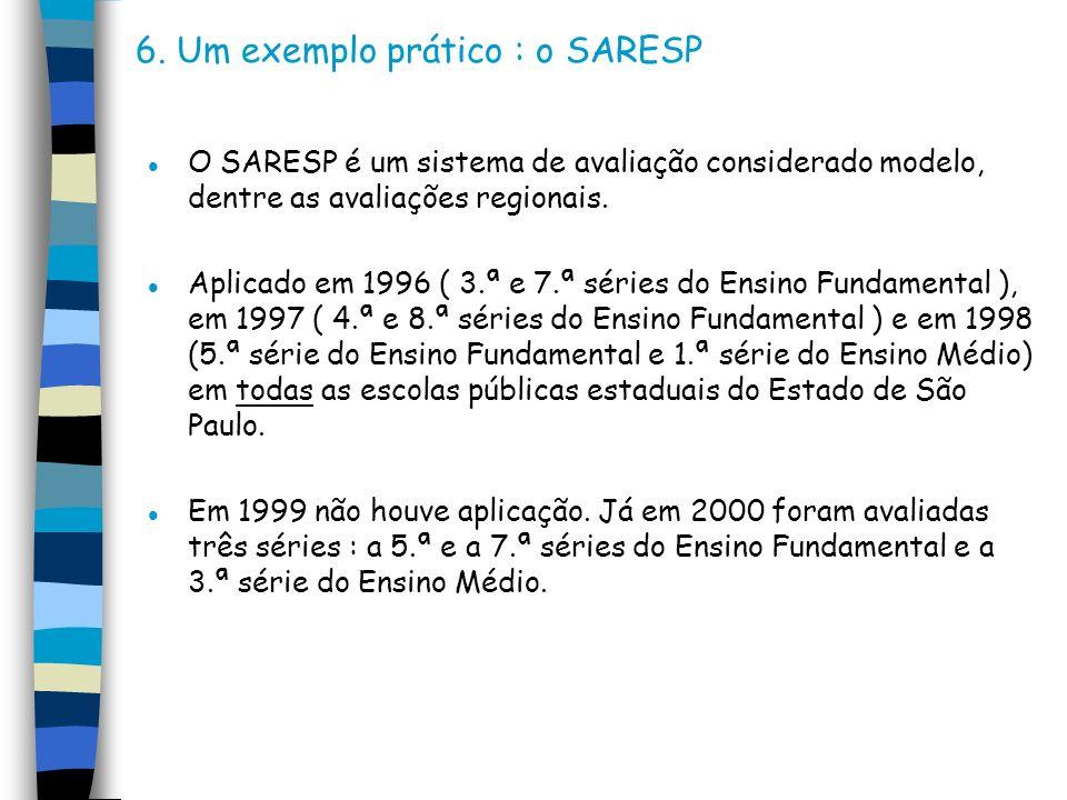 6. Um exemplo prático : o SARESP