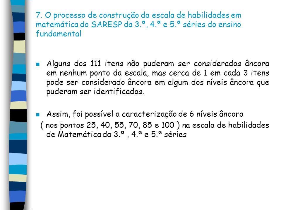 7. O processo de construção da escala de habilidades em matemática do SARESP da 3.ª, 4.ª e 5.ª séries do ensino fundamental