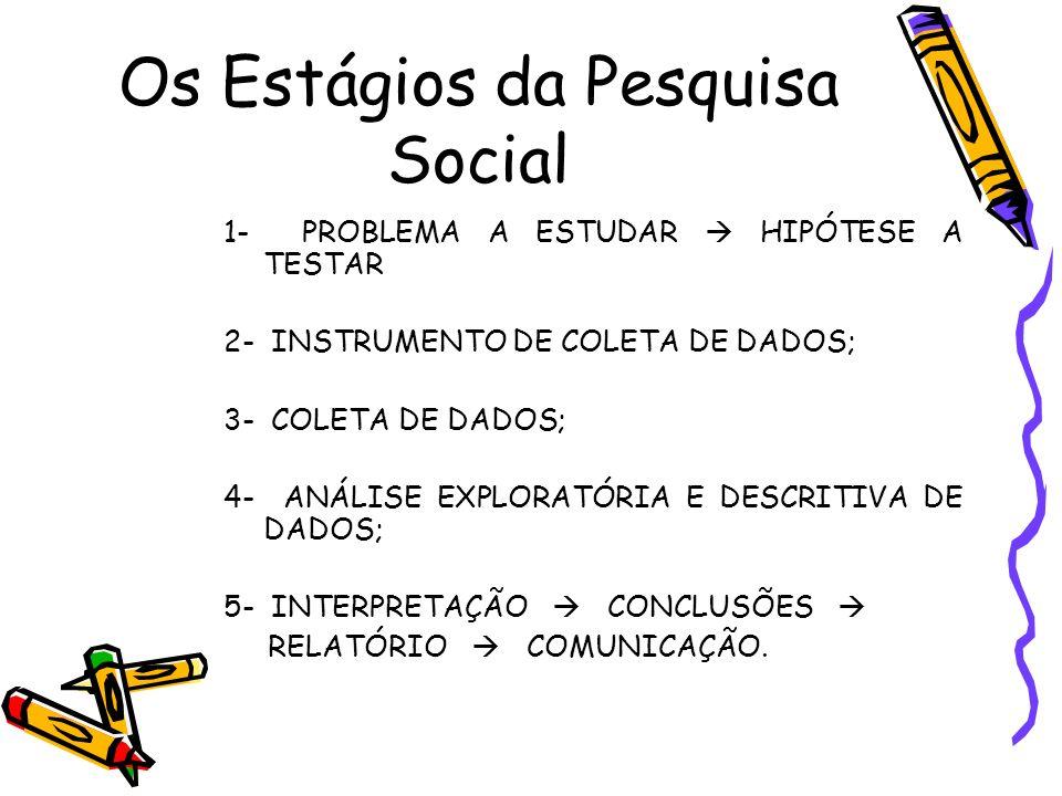 Os Estágios da Pesquisa Social