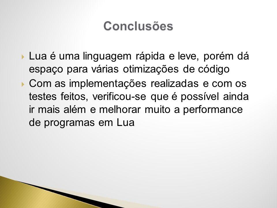 Conclusões Lua é uma linguagem rápida e leve, porém dá espaço para várias otimizações de código.