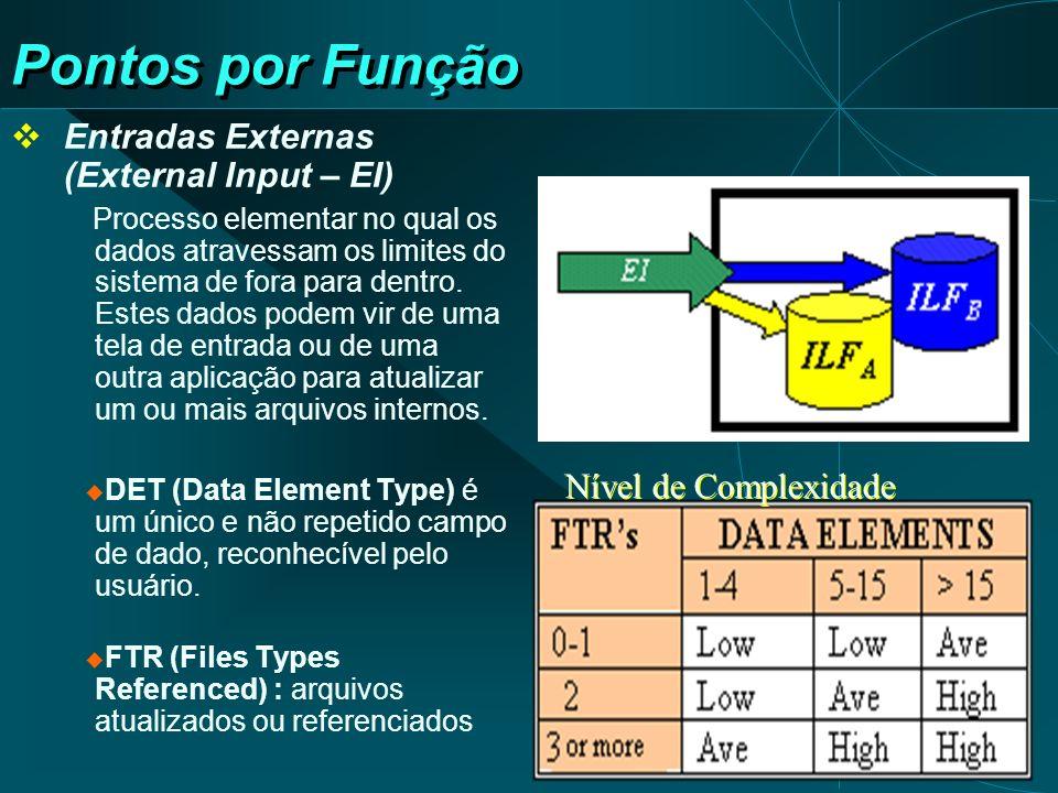 Pontos por Função Entradas Externas (External Input – EI)