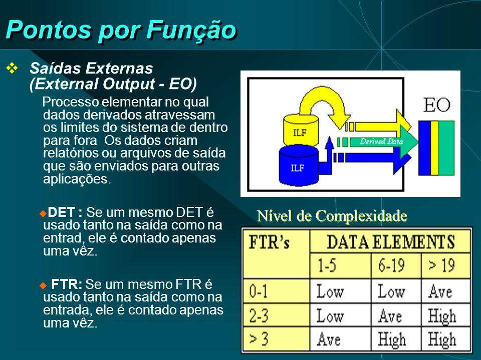 Pontos por Função Saídas Externas (External Output - EO)