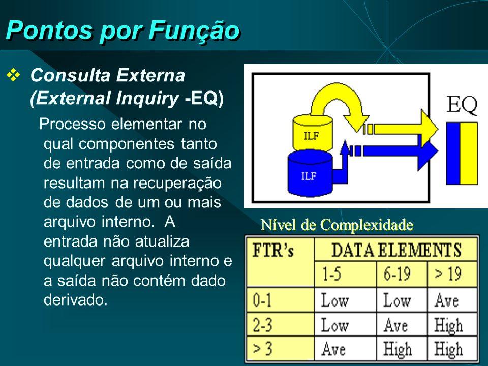 Pontos por Função Consulta Externa (External Inquiry -EQ)