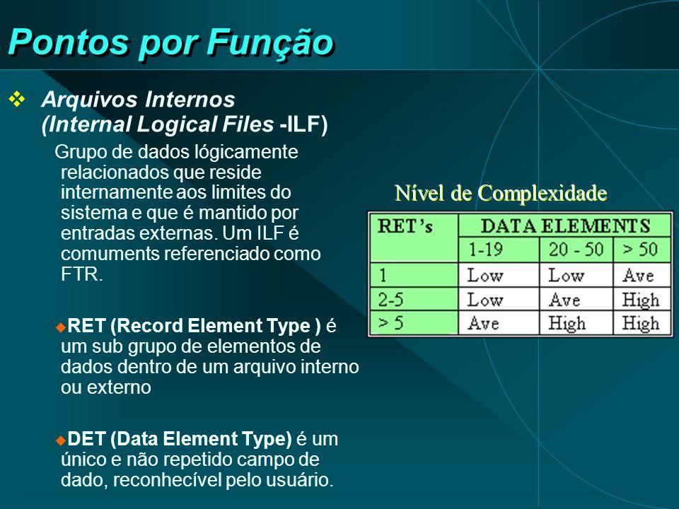 Pontos por Função Arquivos Internos (Internal Logical Files -ILF)