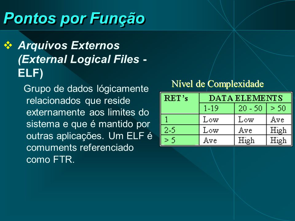 Pontos por Função Arquivos Externos (External Logical Files -ELF)