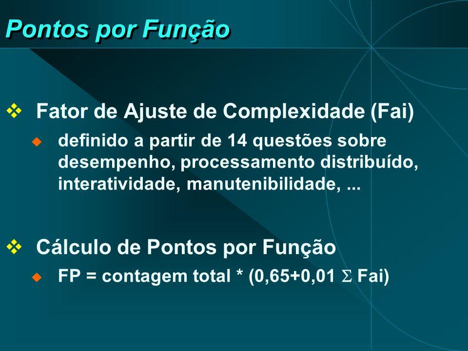 Pontos por Função Fator de Ajuste de Complexidade (Fai)