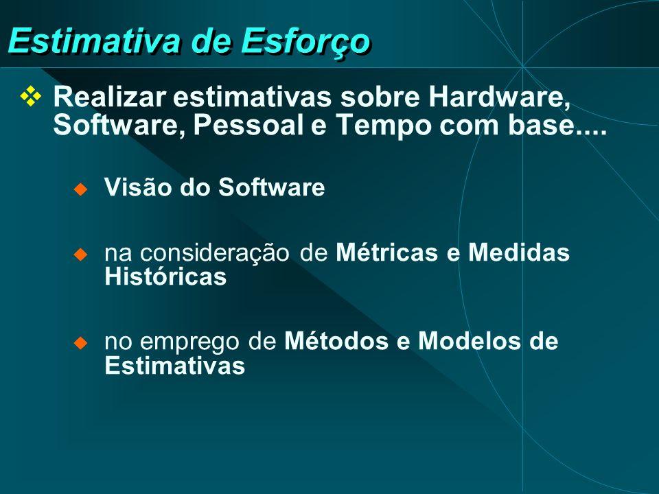Estimativa de Esforço Realizar estimativas sobre Hardware, Software, Pessoal e Tempo com base.... Visão do Software.