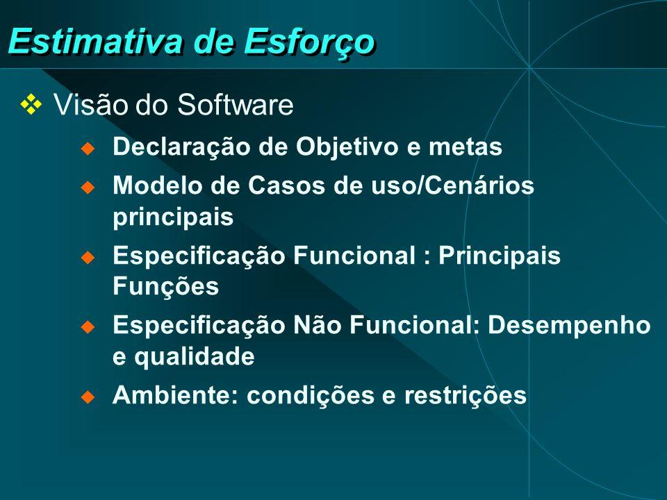Estimativa de Esforço Visão do Software Declaração de Objetivo e metas