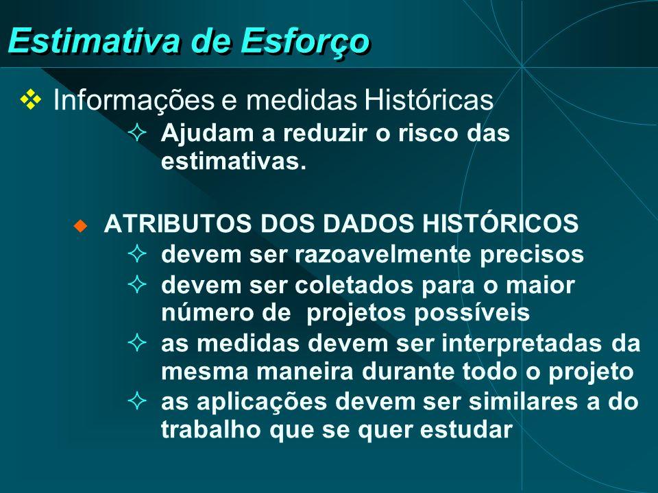 Estimativa de Esforço Informações e medidas Históricas