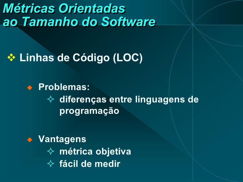 Métricas Orientadas ao Tamanho do Software