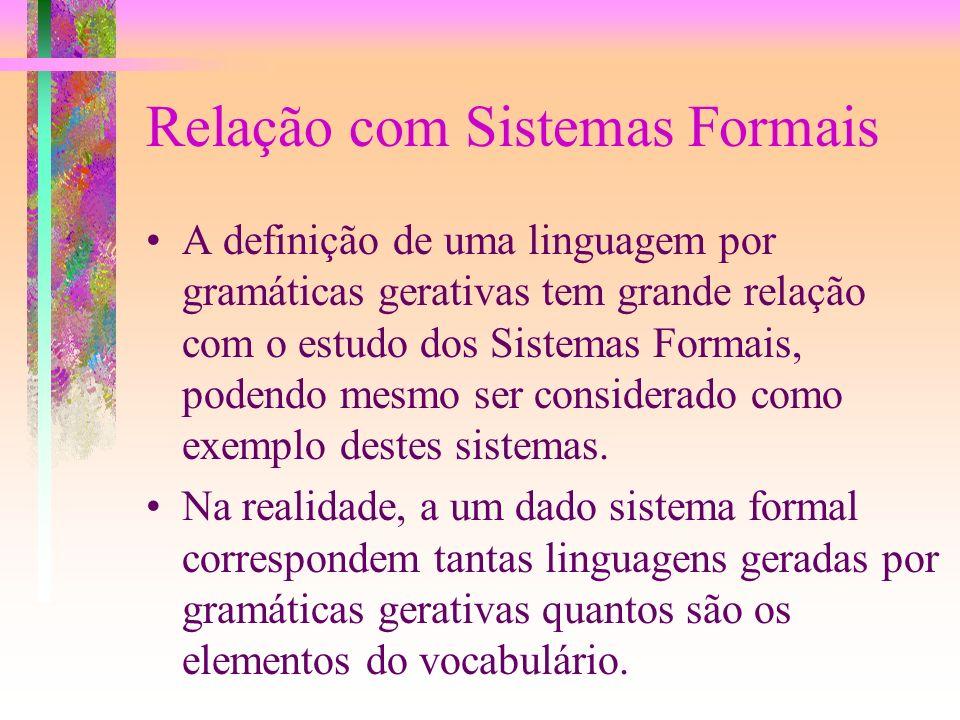 Relação com Sistemas Formais