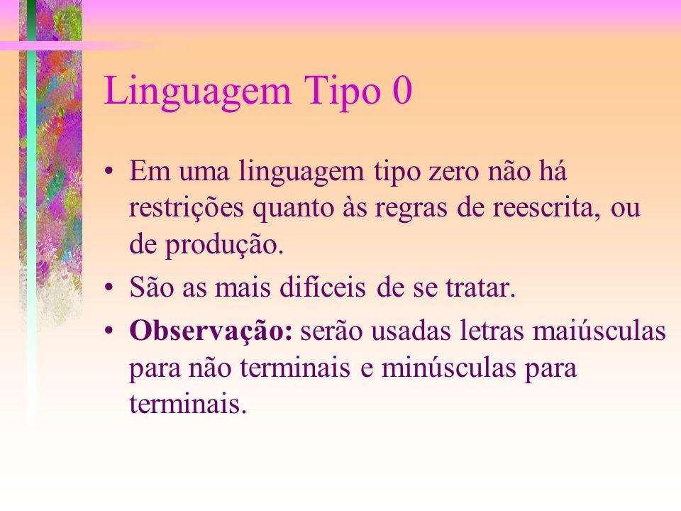 Linguagem Tipo 0Em uma linguagem tipo zero não há restrições quanto às regras de reescrita, ou de produção.
