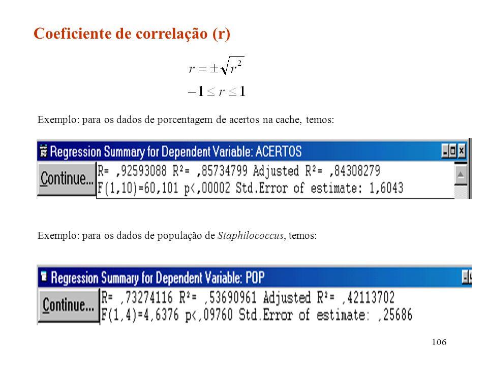 Coeficiente de correlação (r)