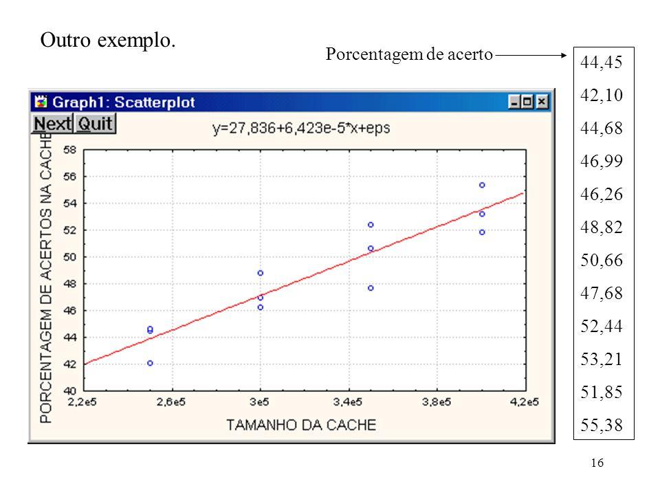 Outro exemplo. Porcentagem de acerto 44,45 42,10 44,68 46,99 46,26