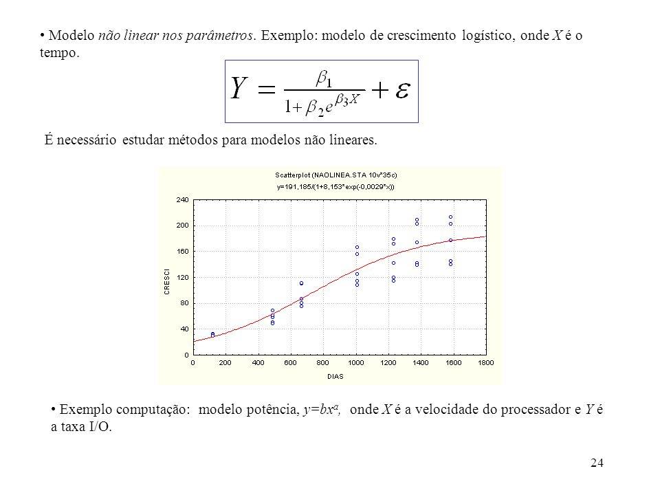 • Modelo não linear nos parâmetros