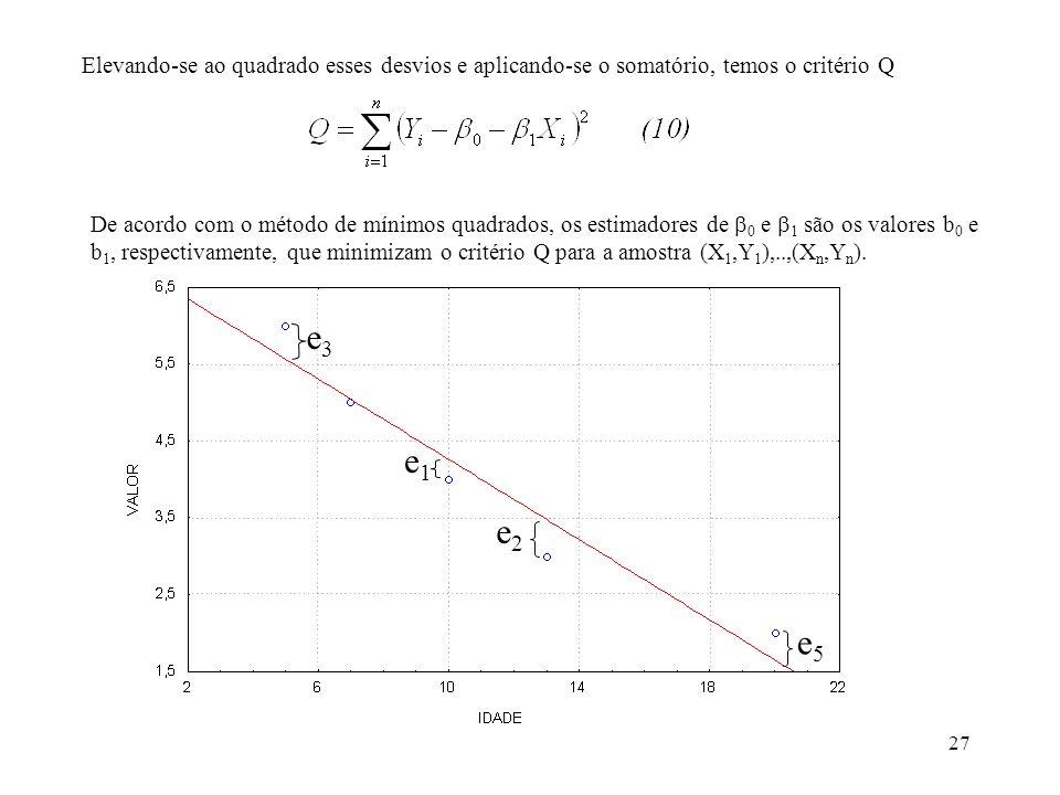 Elevando-se ao quadrado esses desvios e aplicando-se o somatório, temos o critério Q
