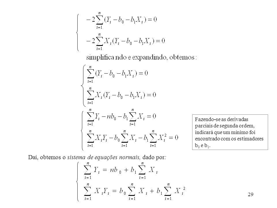 Daí, obtemos o sistema de equações normais, dado por: