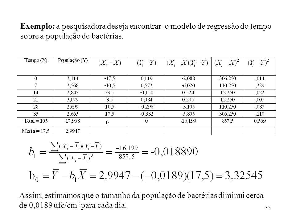 Exemplo: a pesquisadora deseja encontrar o modelo de regressão do tempo sobre a população de bactérias.