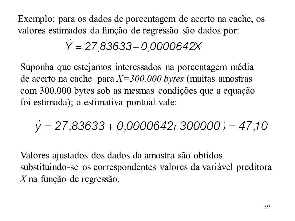 Exemplo: para os dados de porcentagem de acerto na cache, os valores estimados da função de regressão são dados por: