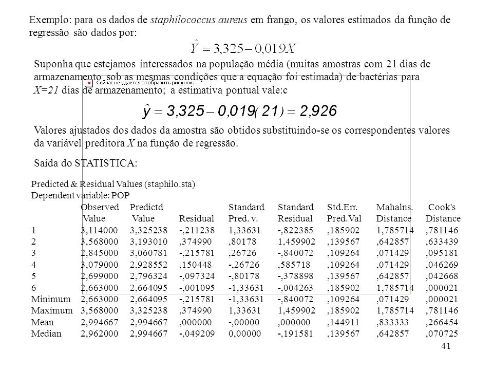 Exemplo: para os dados de staphilococcus aureus em frango, os valores estimados da função de regressão são dados por: