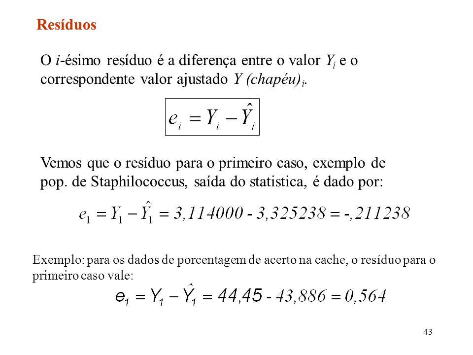 ResíduosO i-ésimo resíduo é a diferença entre o valor Yi e o correspondente valor ajustado Y (chapéu)i.