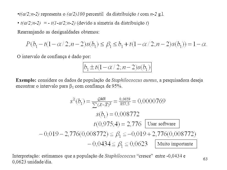 •t(/2;n-2) representa o (/2)100 percentil da distribuição t com n-2 g.l.