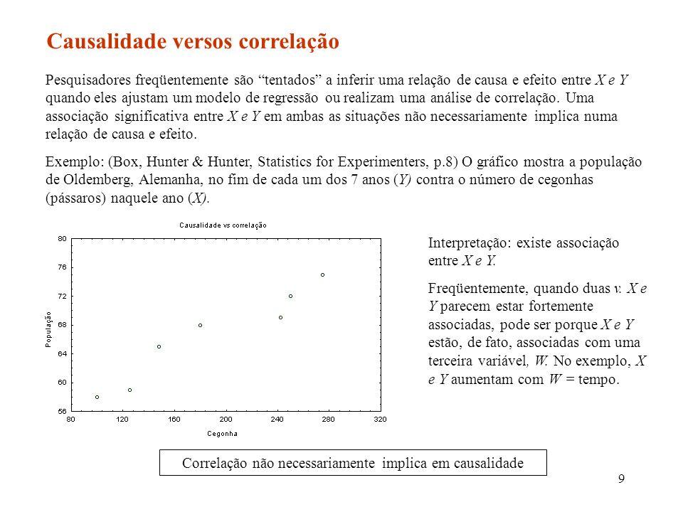 Correlação não necessariamente implica em causalidade