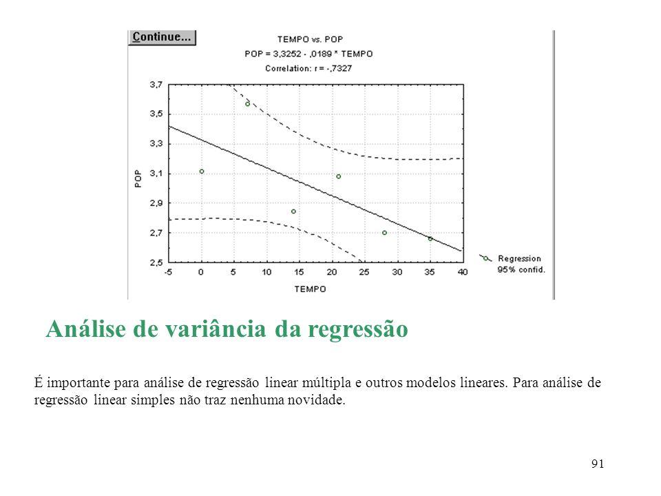 Análise de variância da regressão