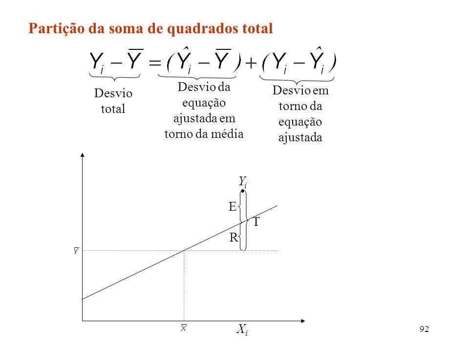 Partição da soma de quadrados total