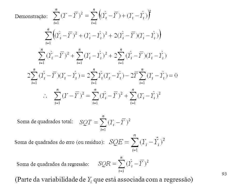 (Parte da variabilidade de Yi que está associada com a regressão)