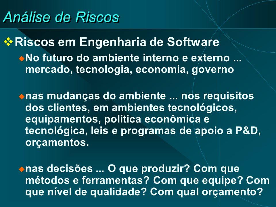 Análise de Riscos Riscos em Engenharia de Software