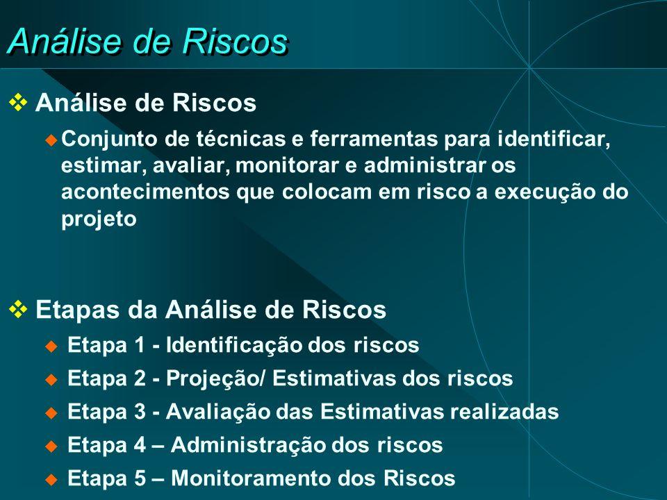 Análise de Riscos Análise de Riscos Etapas da Análise de Riscos