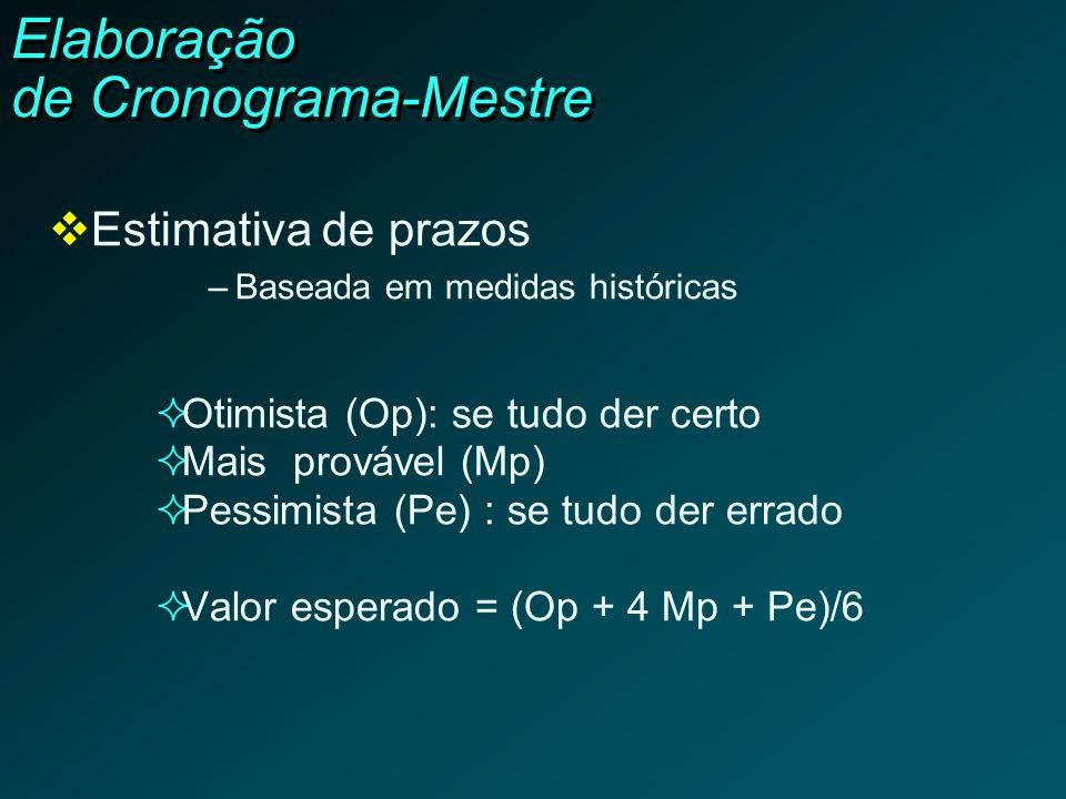 Elaboração de Cronograma-Mestre