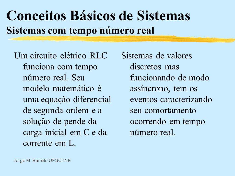 Conceitos Básicos de Sistemas Sistemas com tempo número real