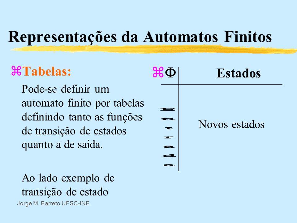 Representações da Automatos Finitos