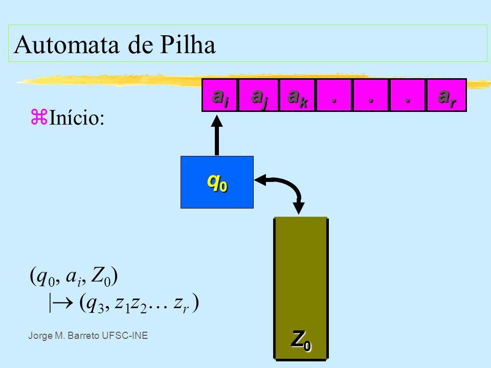 Automata de Pilha ai aj ak . . . ar Início: