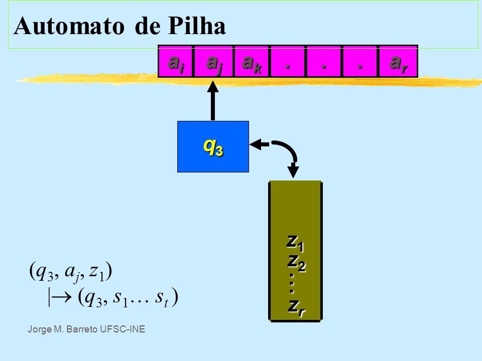 Automato de Pilha ai aj ak . . . ar (q3, aj, z1) | (q3, s1… st ) q3