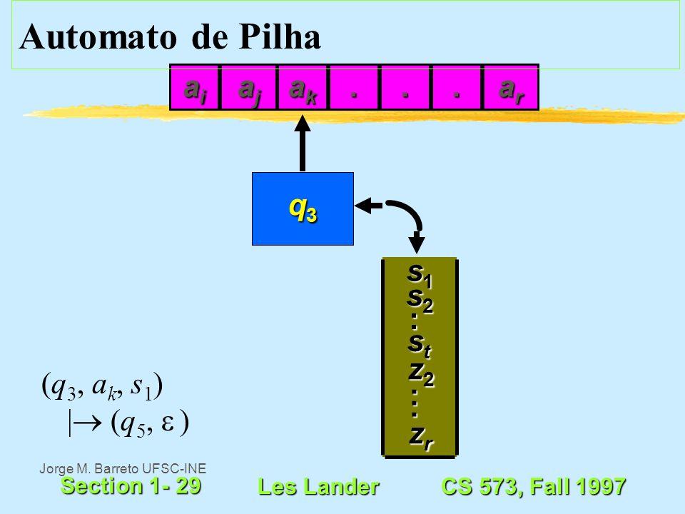 Automato de Pilha ai aj ak . . . ar (q3, ak, s1) | (q5,  ) q3 s1 s2